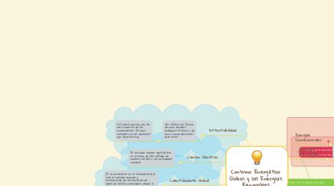 Mind Map: Consumo Energético  Global y las Energías  Renovables.