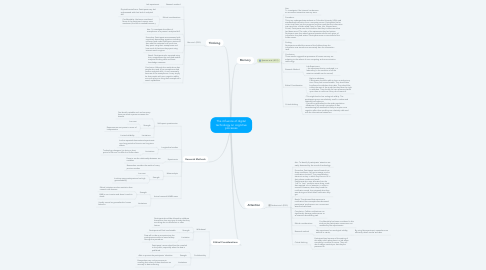 Mind Map: The influence of digital technology on cognitive processes