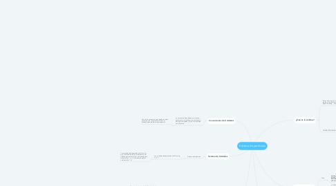 Mind Map: Estática de partículas