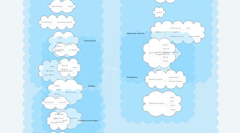 Mind Map: Flix n' shape