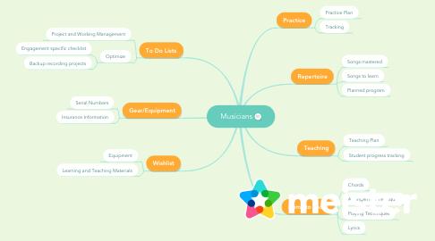 Mind Map: Musicians
