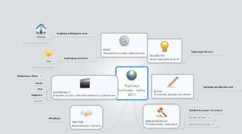 Mind Map: TopLaaja verkossa - syksy 2011