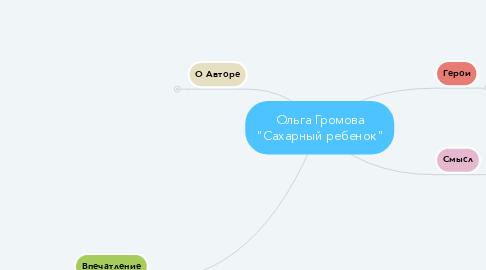 """Mind Map: Ольга Громова """"Сахарный ребенок"""""""