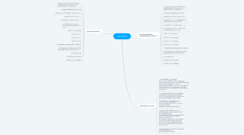 Mind Map: Taxi OEM