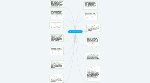 Mind Map: Mis experiencias escolares