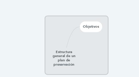 Mind Map: Las principales instituciones novohispanas:
