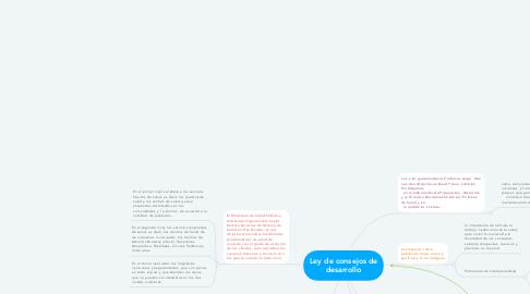 Mind Map: Ley de consejos de desarrollo