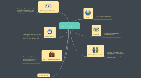Mind Map: Instruments of Comercial Policies