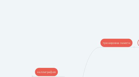 Mind Map: проработка ЦА