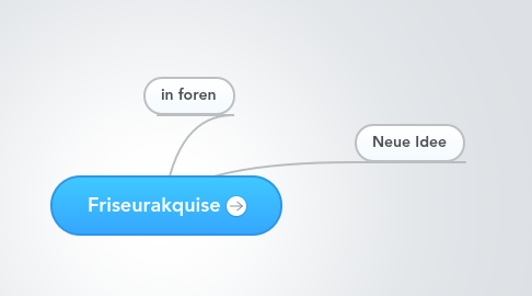 Mind Map: Friseurakquise
