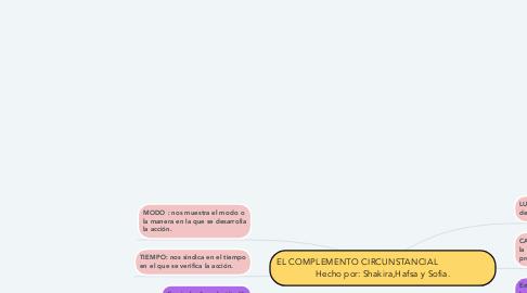 Mind Map: EL COMPLEMENTO CIRCUNSTANCIAL                      Hecho por: Shakira,Hafsa y Sofia.