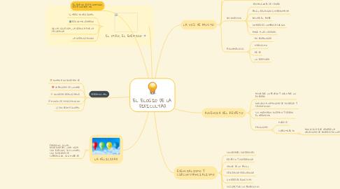 Mind Map: EL ELOGIO DE LA DIFICULTAD