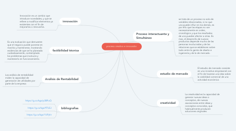 Mind Map: proceso creativo e innovador.