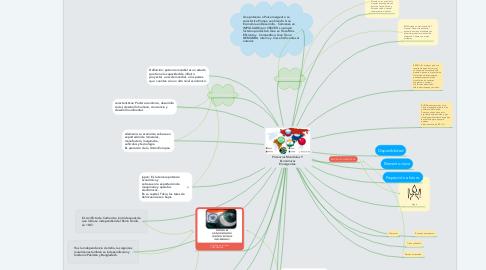 Mind Map: Potencias Mundiales Y  Económicas  Emergentes.