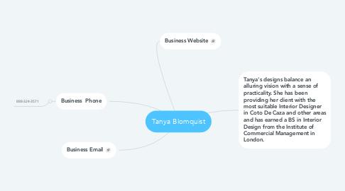 Mind Map: Tanya Blomquist