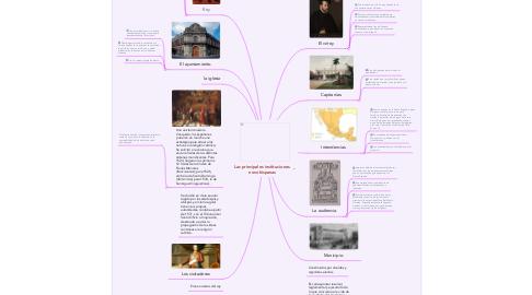 Mind Map: Las principales instituciones  novohispanas