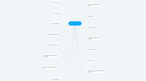 Mind Map: Lommefilm