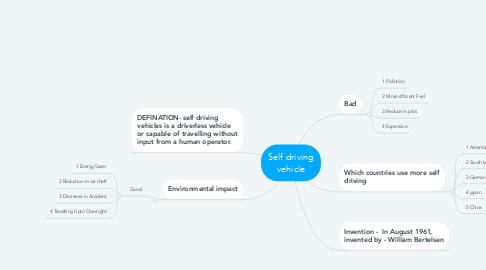 Mind Map: Self driving vehicle
