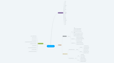 Mind Map: Body and mind