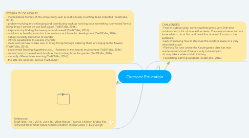 Mind Map: Outdoor Education