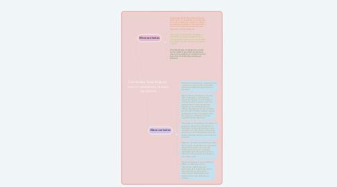 Mind Map: Corrientes Sociológicas, micro corrientes y macro corrientes