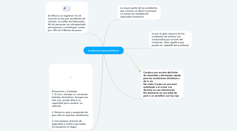 Mind Map: Accidentes automovilísticos