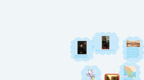 Mind Map: Periodo Novohispano