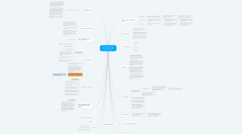 Mind Map: Research Methodology - What you need to know and sources -IB