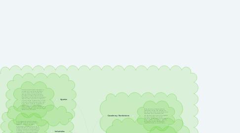 Mind Map: Corrientes Sociológicas