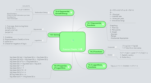 Mind Map: Freeman Chapter 14
