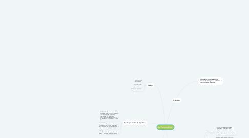 Mind Map: La Personalidad.