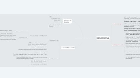 Mind Map: De los medios a las mediaciones.