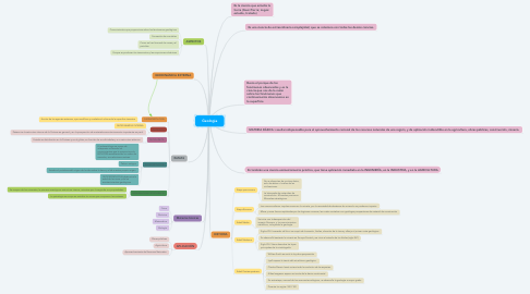 Mind Map: Geologia