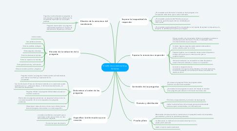 Mind Map: Diseño de cuestionarios y formatos