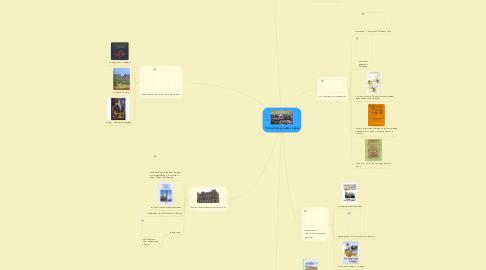 Mind Map: Читай про родной край