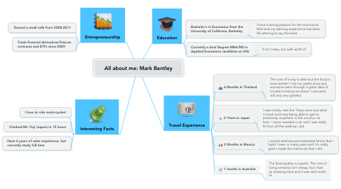 Mind Map: All about me: Mark Bentley