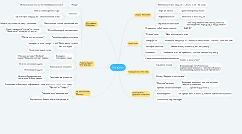 Mind Map: TimeDrive