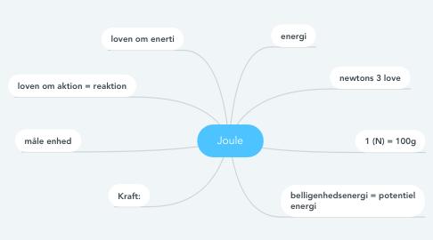 Mind Map: Joule