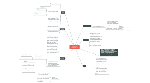 Mind Map: INFECÇÕES CONGÊNITAS