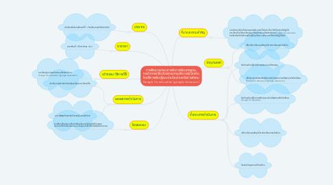 Mind Map: การพัฒนารูปแบบการจัดการเรียนการสอน รายวิชาการเขียนโปรแกรมคอมพิวเตอร์เบื้องต้น โดยใช้การเรียนรู้แบบร่วมมือผ่านเครือข่ายสังคม Google for education (google classroom)