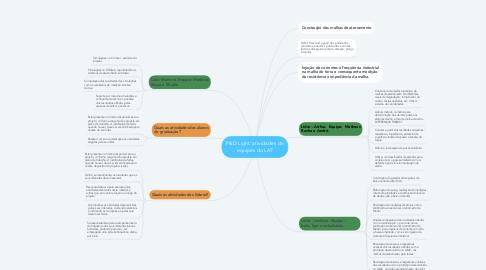 Mind Map: P&D Light: atividades de equipes do LAT