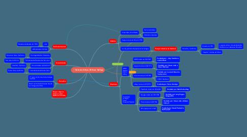 Mind Map: Vale do Silício (Silicon Valley)