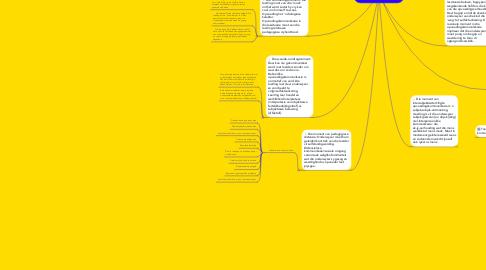 Mind Map: Riglyne vir opvoedingskommunikasie in die lessituasie