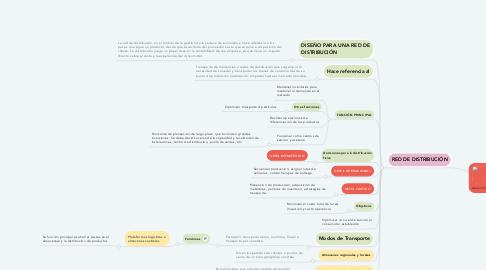 Mind Map: deciuciones