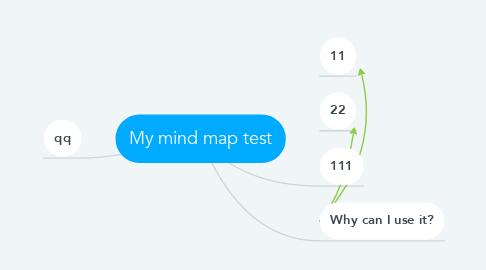 Mind Map: My mind map test