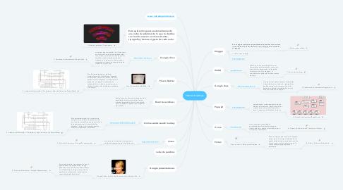 Mind Map: Herramientas