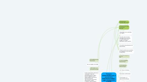 Mind Map: Principios epistemológicos para el proceso de la enseñanza-aprendizaje,  según el pensamiento complejo
