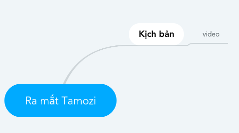 Mind Map: Ra mắt Tamozi