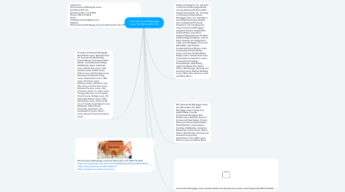 Mind Map: HII Commercial Mortgage Loans San Bernardino CA