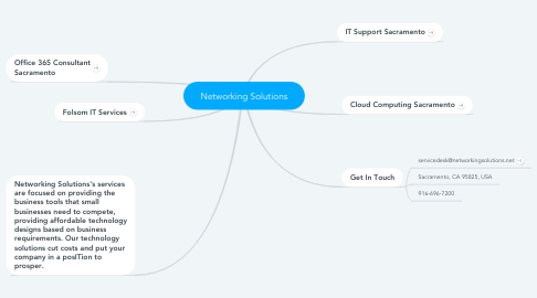 Mind Map: Networking Solutions
